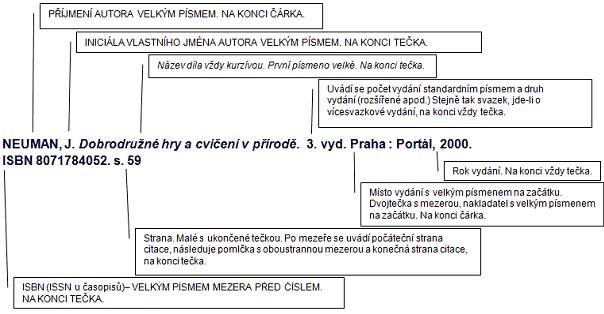 citace1