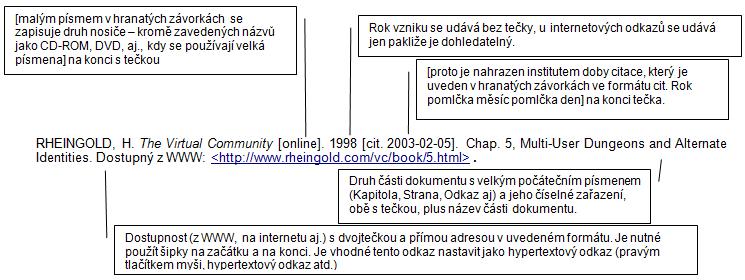 elektronicke_dokumenty