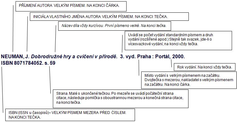 tistena_media